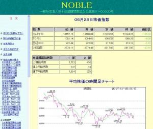 ノーブル投資顧問