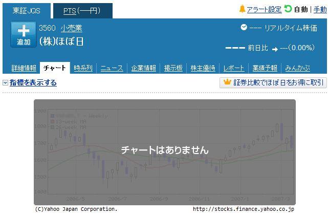 サイバー ステップ 株価 掲示板