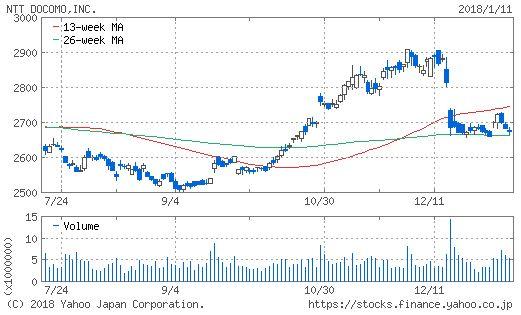 株価 アマノ