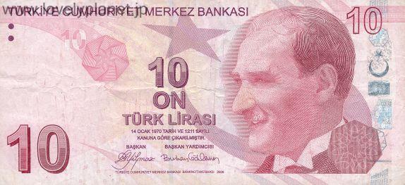トルコショックのイメージ画像