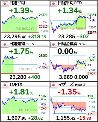 掲示板 j ストリーム 株価